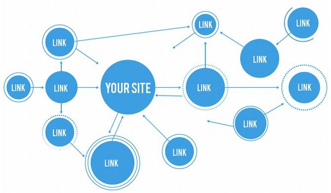 Безопасность: как проверить сайт на внешние ссылки