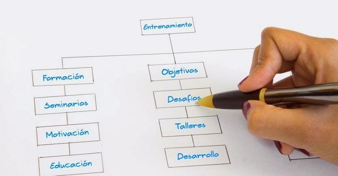 Советы и рекомендации как создать карту сайта в формате XML и HTML